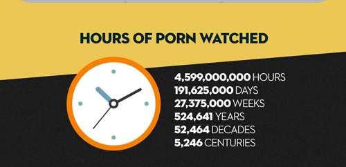 pornhub-insights-2016-year