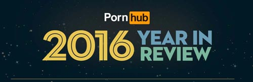 PornHub Review 1
