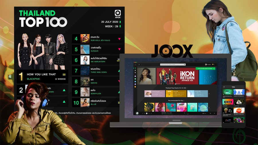 unblock-joox-with-bullvpn-joox