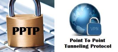 ประเภท VPN ในปัจจุบัน