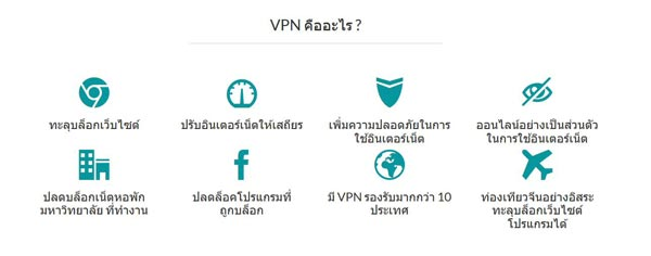 what-is-vpn_bullvpn-thailand