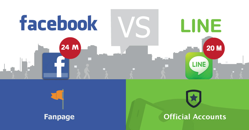 facebook-vs-line-same-but-different