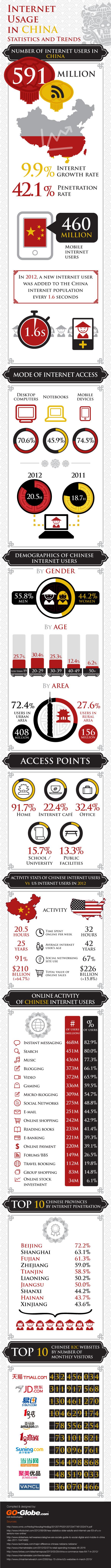 internet-china-2